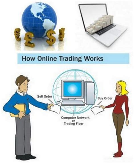 How To Make Money Trading Stocks Online - how online currency trading works moneybies com