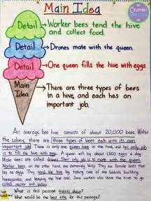 If you wish to use this anchor chart lesson in your classroom and you