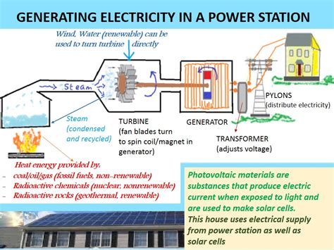 electrical calculations and guidelines for generating station and industrial plants books generating electricity science makes sense