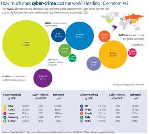 ufficio stranieri mirandola dai danni cyber crime ai principali rischi per il