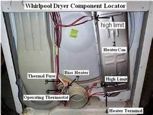 Whirlpool Clothes Dryer Repair Whirlpool Clothes Dryer Disassembly Guide
