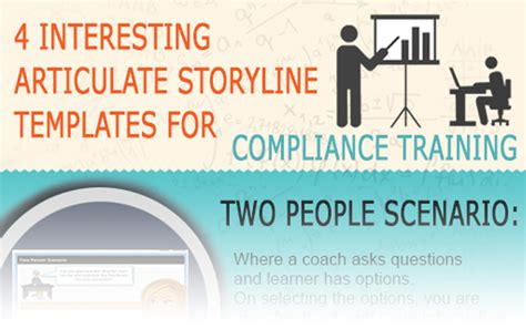 4 interesting articulate storyline templates for