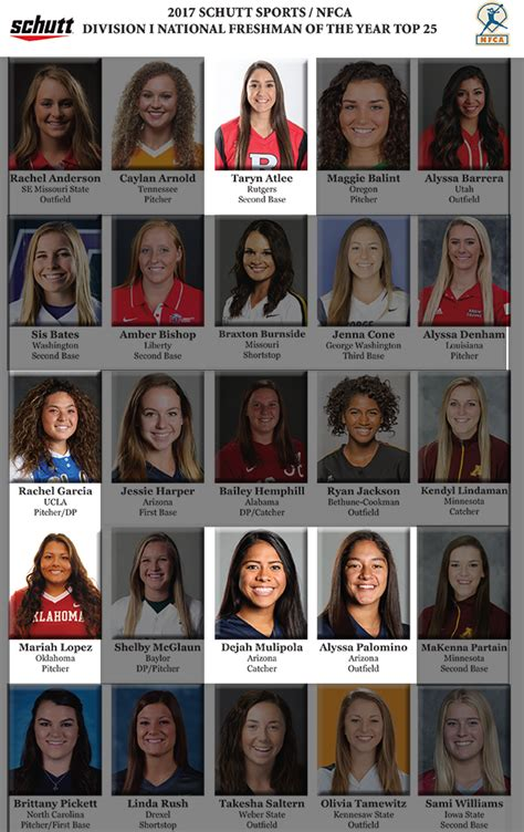the athlete student freshman year books 5 em athlete finalists for nfca freshman of the year em