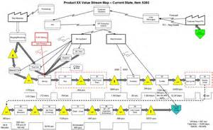 value mapping template visio your value map looks a different