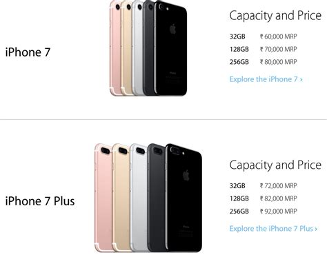 pre order iphone 7 7 plus mobiles from flipkart with exclusive offers worthview