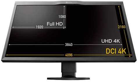 4k display confused about hidpi and retina display understanding
