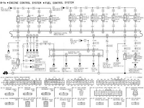 on board diagnostic system 1986 mazda rx 7 engine control 1994 mazda rx 7 engine control system and fuel control system wiring diagram all about wiring