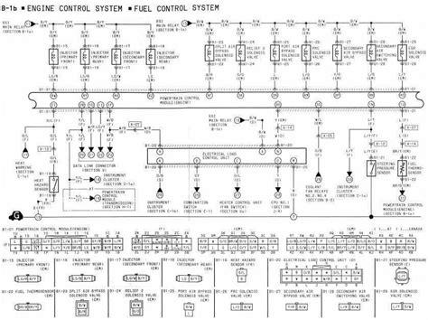 mazda 3 z6 wiring diagram wiring diagram 2018