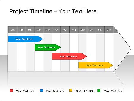 Project Plan And Timeline Template by Project Management Timeline Template Powerpoint