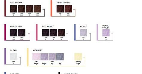 kenra color chart kenra color shade chart what you do
