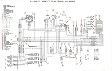 where is the diagram volvo penta instrument panel wiring diagram wiring