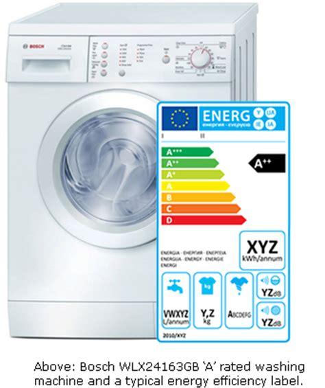 energy efficient kitchen appliances energy efficient appliances