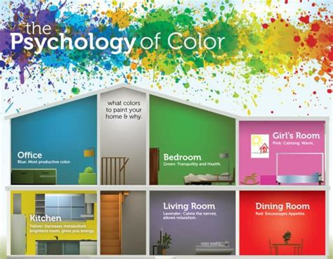 most calming color the psychology of color a new guide in your next project