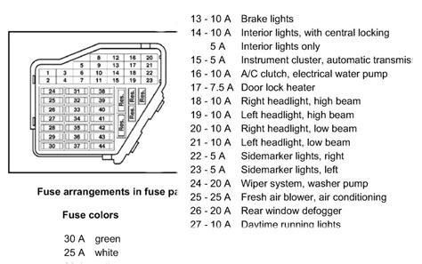 2001 vw beetle wiring diagram 2001 kia sedona wiring