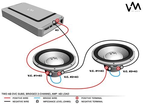 subwoofer wiring diagram dual 1 ohm two 4 ohm dvc subs bridged 2 channel 4 ohm load