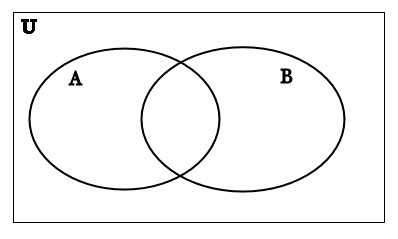 null set venn diagram untitled document www cwladis