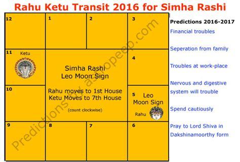 saturn and ketu in 7th house rahu ketu transit 2016 for simha rashi rahu ketu 2016