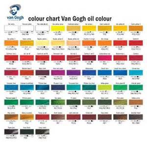 printed colour chart talens van gogh oil colour http