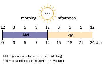 wann in englisch kalender uhrzeit datum englisch 220 bungen mit