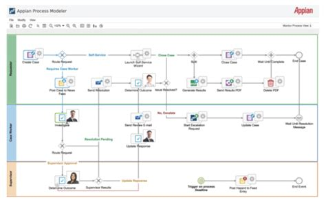 appian workflow appian a look at the ipo 4 months later appian