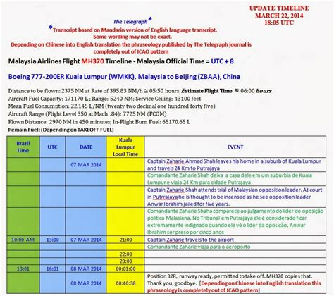 mas mh370 news latest updates and timeline of events on says was geschah mit flug mh370 seite 1827 allmystery