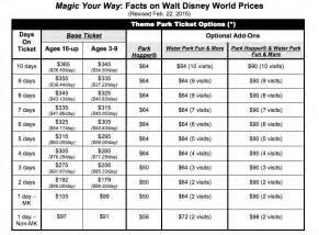 World Ticket Price Walt Disney World Ticket Prices 2015 Save At Walt Disney