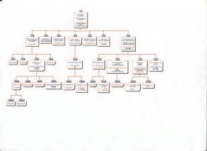 interactive family tree template family tree chart free interactive family tree template