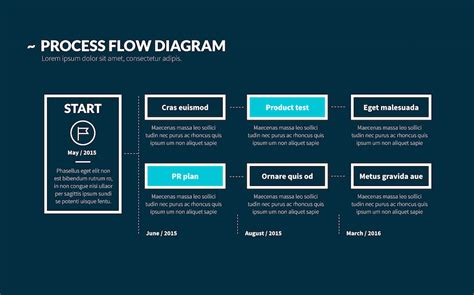 format business plan ppt business plan powerpoint template improve presentation