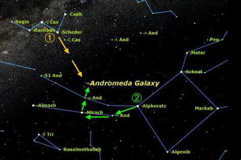 Space Search How To Find The Andromeda Galaxy