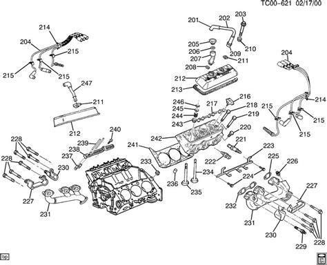 chevrolet 4 3l v6 engine diagram chevrolet get free