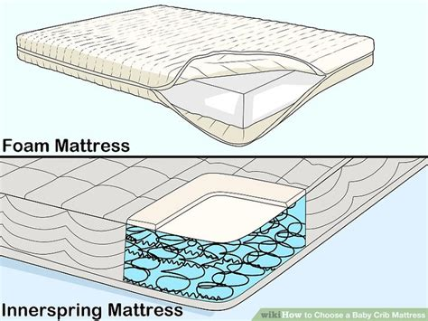 how to choose a baby crib how to choose a baby crib mattress with pictures wikihow