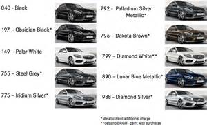 Mercedes Classes In Order 2015 Mercedes C Class Order Guide Revealed Benzinsider