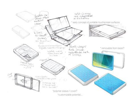 sketchbook recommendations basic guidelines to product sketching hongkiat