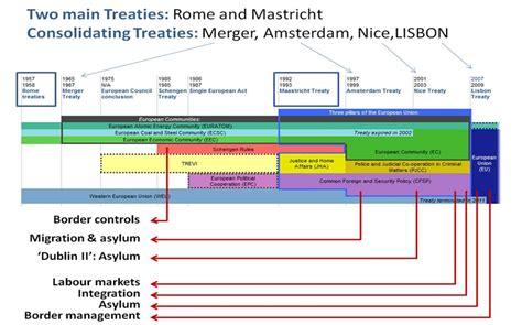 treaties of the european union opinions on treaties of the european union