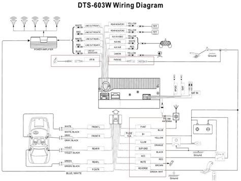 chevrolet trailblazer questions wire codes 2006 trailblazer cargurus 2006 chevy trailblazer radio wiring diagram wiring forums