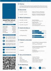 Best Resume Download Doc by Professional Cv Template For Graphic Designer Include