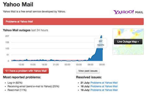 email yahoo down yahoo mail down email service not working as customers