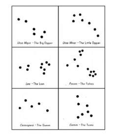 Constellation Worksheets by The Gallery For Gt Constellations For Worksheets