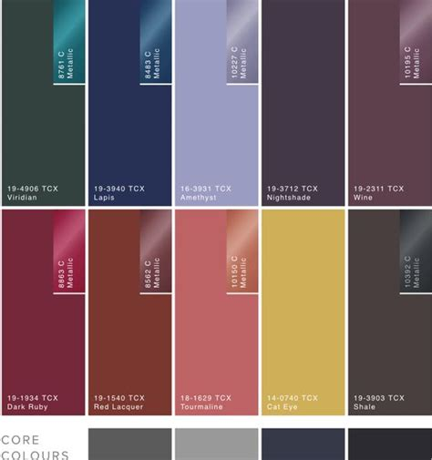trending colors for 2017 nocturne on pinterest