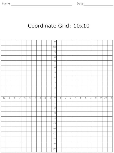 printable graph paper 10 by 10 blank 10 by 10 grid bing images