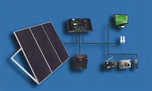 Home Solar Power System by China Solar Dc Home Power System Yg Zx45w China Solar