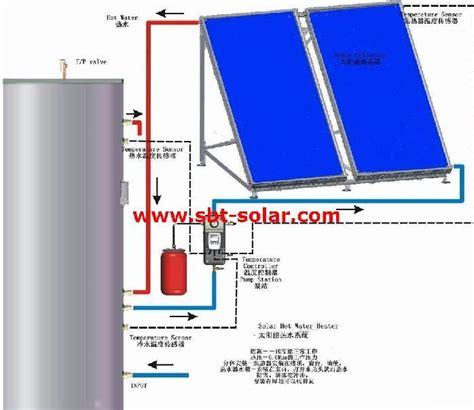 china flat splar collectorolar water heating panelsolar