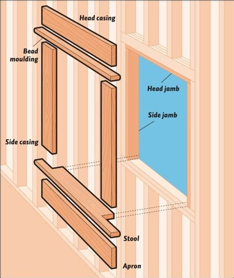 window framing 1000 ideas about exterior window trims on pinterest