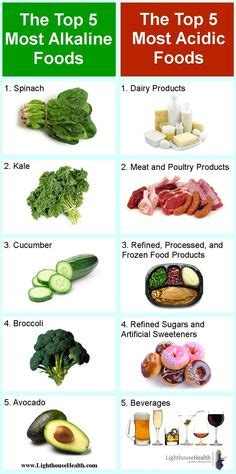 Alkaline Liver Detox by 1000 Ideas About Alkaline Foods On Diet Food