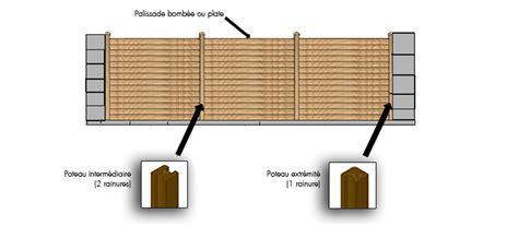 Construire Cloture Bois by Conseils De Pose Cl 244 Ture Palissade Bois R 233 Aliser Une Pose
