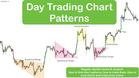 pattern day trader reading stock chart patterns bing images