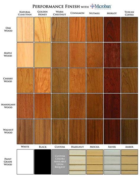 mahogany stain color charts wood species color chart mahogany stains mahogany