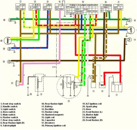 yamaha wiring diagram it175 readingrat net