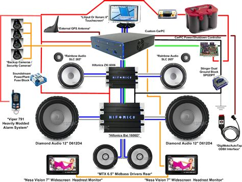 dual car audio wiring diagram dual free engine image for