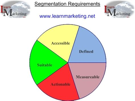 segmentation requirements